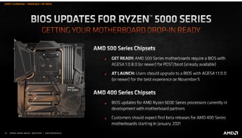 AMD开始按预期向500系列主板推出Zen 3支持