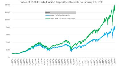 此1个股市图表可以使您成为更聪明的投资者