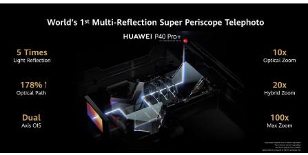 华为P50 Pro随附200倍双目变焦和120Hz刷新率
