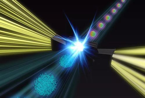 关键原因是太赫兹辐射的波长非常不方便与光谱仪部件的尺寸相比
