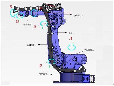 科学技术大学计算机学院陈小平团队研发出了新型柔性机器人