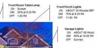 LightSentry监督您的家庭照明需求