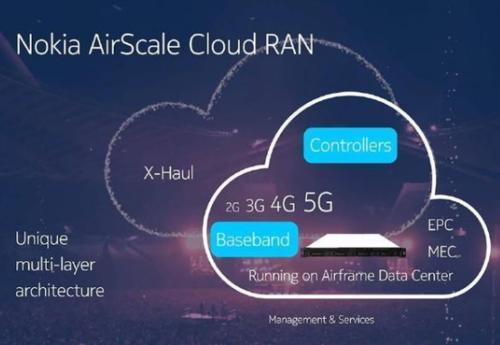 诺基亚还将提供诺基亚AirScale无线电平台