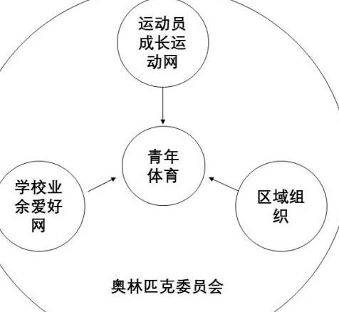 本届科报会的主题是健康中国学校体育治理体系和治理能力现代化