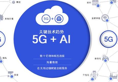 需要多种频段来满足5G系统的覆盖和容量需求